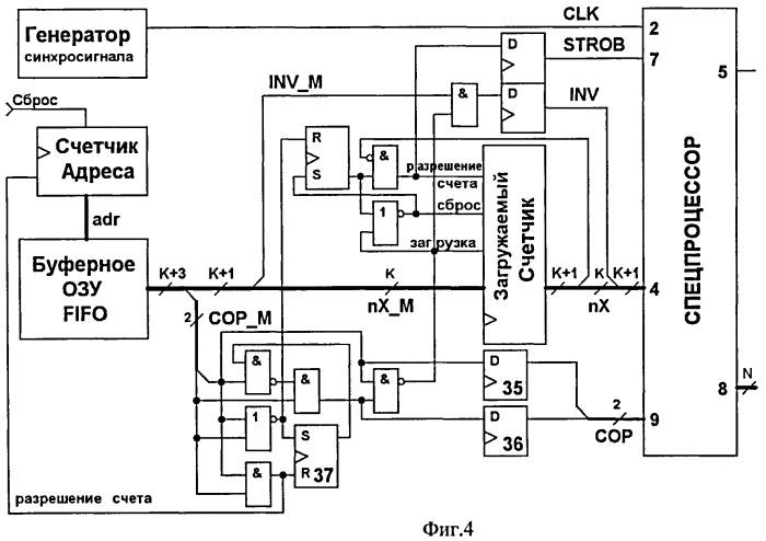Высокопараллельный спецпроцессор для решения задачи о выполнимости булевых формул