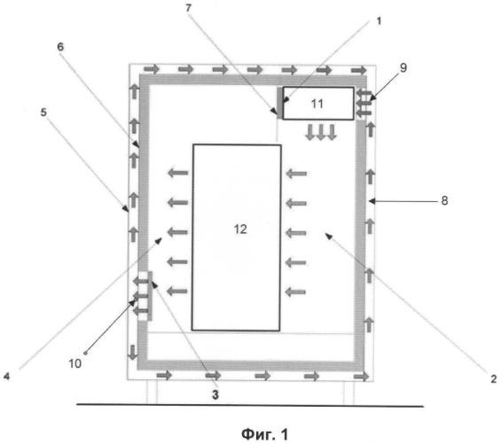 Замкнутая система охлаждения тепловыделяющего оборудования