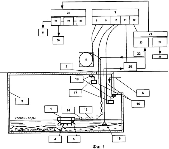 Установка для удаления жидких радиоактивных отходов из емкостей временного хранения