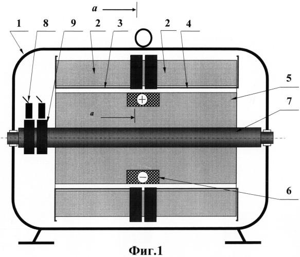 Электрическая машина постоянного тока