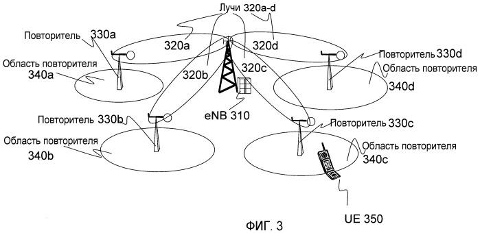 Способ и устройство в сети радиодоступа