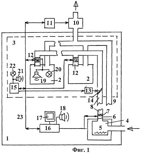 Система для обеззараживания воздуха в зданиях