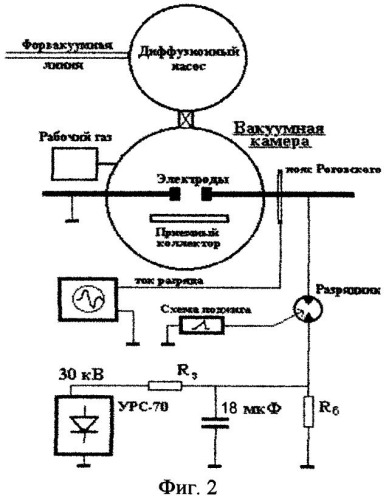 Способ получения нанопорошков из различных электропроводящих материалов