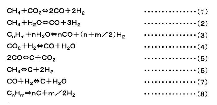 Катализатор риформинга углеводородов и способ получения синтез-газа с использованием такового