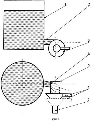 Способ разделения механических смесей на основе использования свойств вихревого потока и применения вихревого сепаратора-конфузора