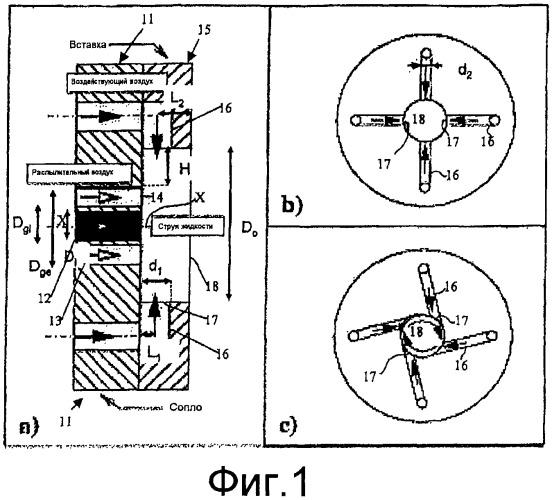 Устройство и способ для варьирования свойств многофазной струи