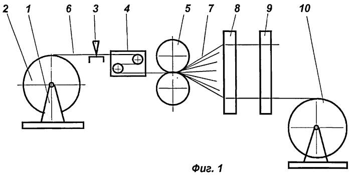 Линия для производства проволоки в.н. стазаева