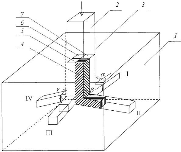 Устройство для одновременного равноканального углового прессования четырех заготовок