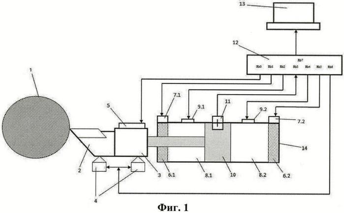 Устройство стабилизации режима резания при токарной оработке деталей на оборудовании с чпу
