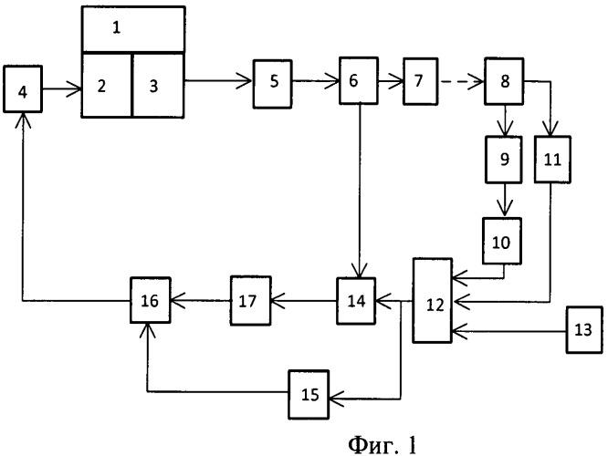 Способ регулирования тока возбуждения тормозящих тяговых электродвигателей тепловоза