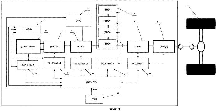 Комбинированная (гибридная) энергоустановка транспортного средства на базе топливных элементов