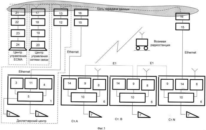 Система поездной радиосвязи с линейным комбинированным цифровым каналом (варианты)