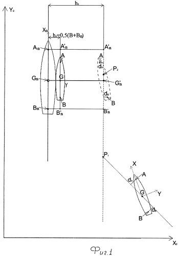 Способ управления судном при выполнении им швартовной операции к борту судна партнера