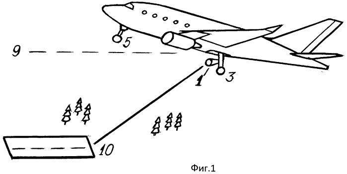 Способ визуальной посадки и устройство кириллова визуального обеспечения взлета или посадки летательного аппарата