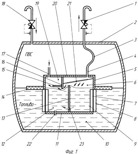 Устройство для улавливания паров углеводородных и технических жидкостей в хранилище