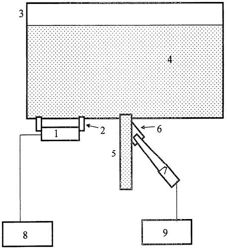 Устройство для интенсификации процесса слива и налива вязких жидкостей