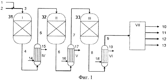 Способ получения хлора окислением в газовой фазе