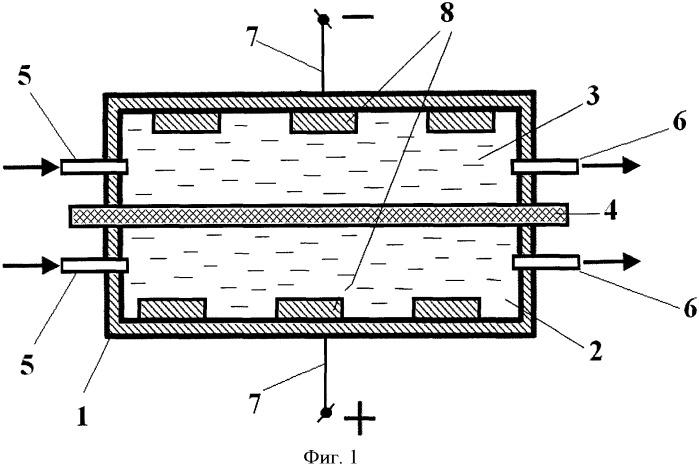 Установка для электролиза водно-солевых растворов
