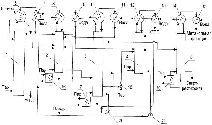 Способ и установка для производства ректификованного этилового спирта