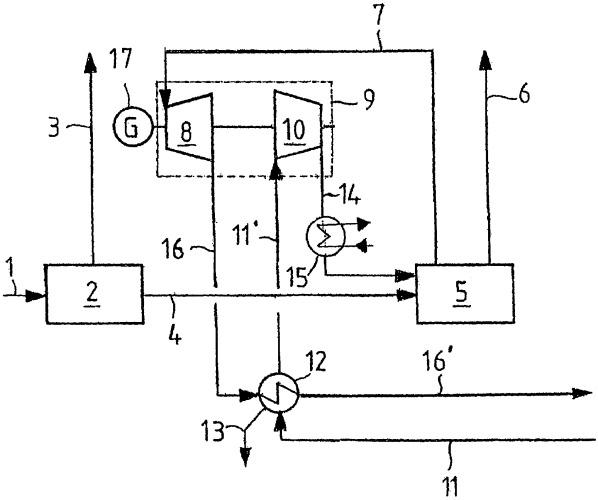Способ и оборудование для обработки газа, получаемого газификацией твердого топлива под давлением