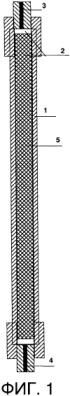 Фермент ловастатин эстераза, иммобилизованный на твердом носителе, способ иммобилизации фермента, биокатализируемый проточный реактор и способ очистки симвастатина