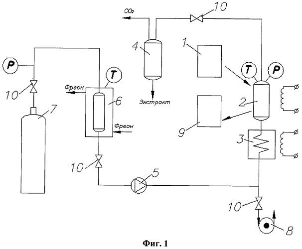 Способ подготовки лигноцеллюлозного сырья для получения сахаров и установка для его осуществления