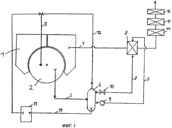 Способ и устройство для утилизации тепла в сушильной секции бумагоделательной машины