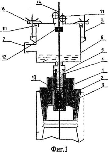 Сальниковое устройство лубрикатора