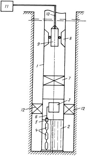 Способ и оборудование для проведения гидродинамических исследований пластов на трубах