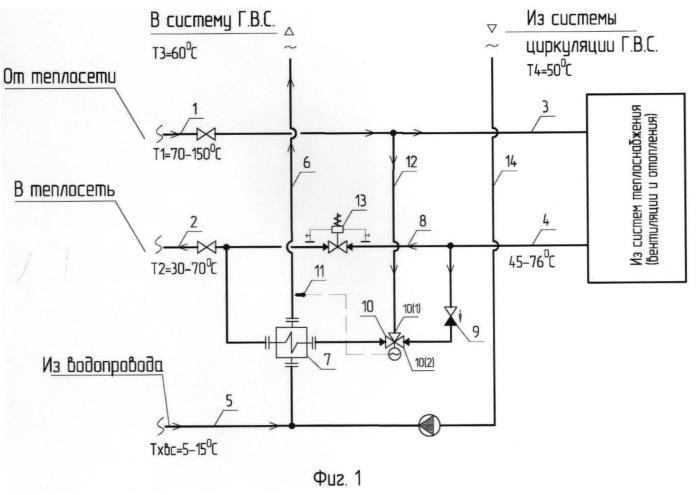 Тепловой пункт системы отопления и горячего водоснабжения