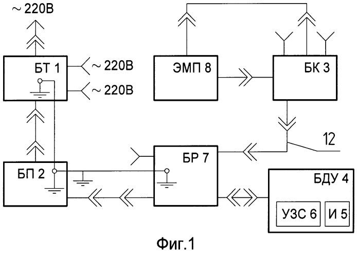 Способ контроля электрических параметров системы вооружений и автоматизированный комплекс для его осуществления