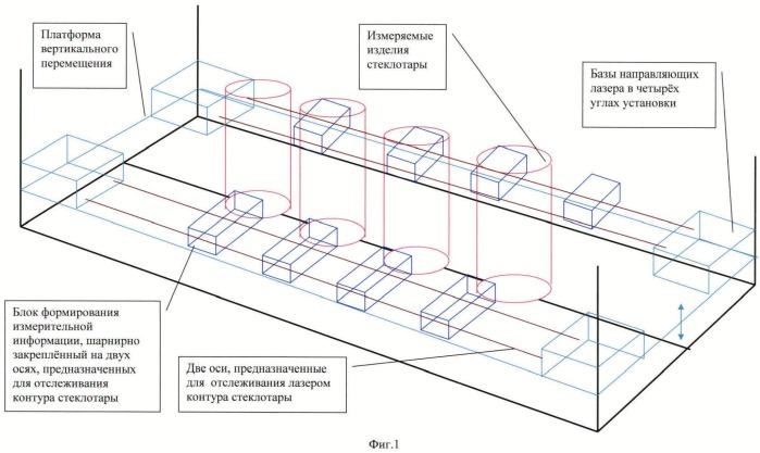 Устройство для измерения физических параметров прозрачных объектов