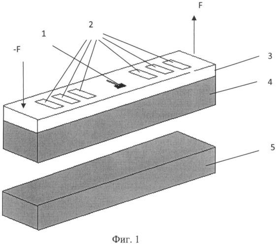 Чувствительный элемент для измерения физических величин на магнитостатических волнах
