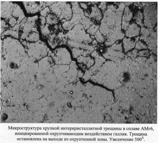 Способ образования трещин в образцах из алюминиевых сплавов