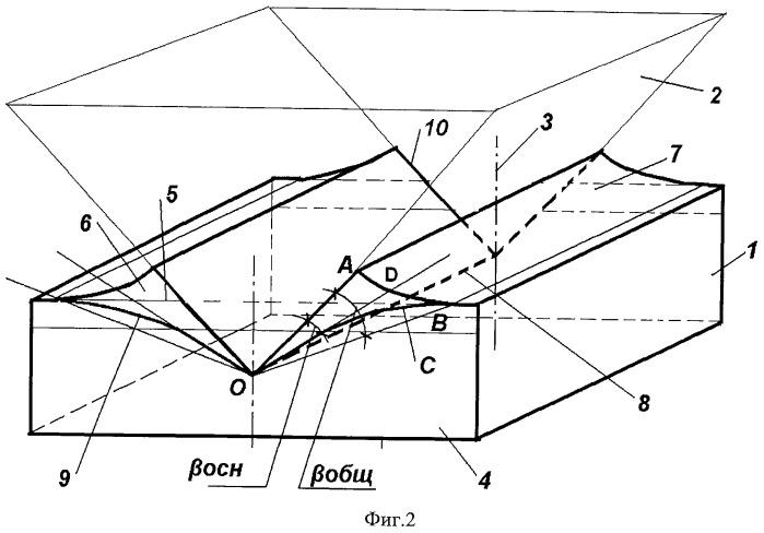 Способ оценки степени упрочнения поверхностного слоя твердых материалов