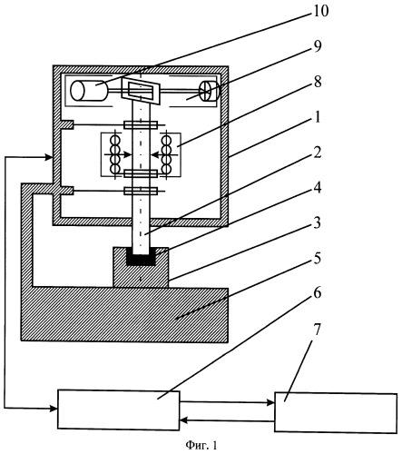 Способ идентификации материала в насыпном виде и устройство для его осуществления