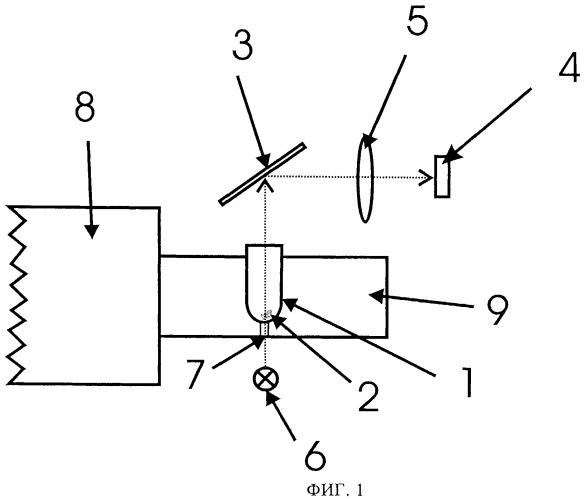 Оптический контроль заполнения фармацевтических капсул на капсулонаполнительных машинах