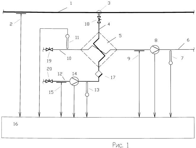 Устройство для определения степени сухости потока влажного пара