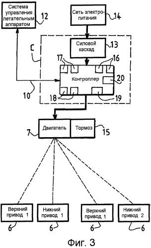 Система управления, по меньшей мере, одним приводом капотов реверсора тяги для турбореактивного двигателя