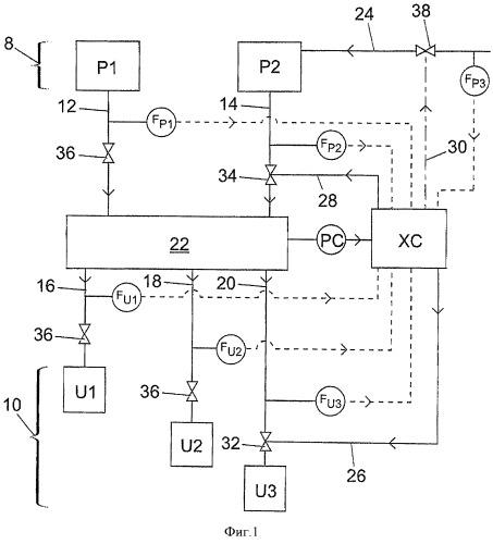 Способ регулирования расхода газа между множеством потоков газа