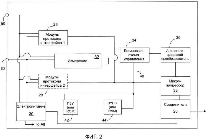 Улучшенный интерфейс полевого прибора с механизмом защиты цепи
