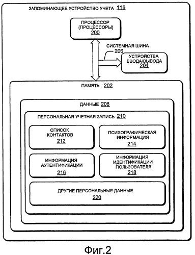 Поведенческое нацеливание рекламы и создание специальных микрогрупп посредством аутентификации пользователя