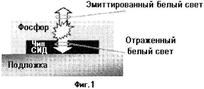 Светодиодный источник белого света с удаленным отражательным многослойным фотолюминесцентным конвертером