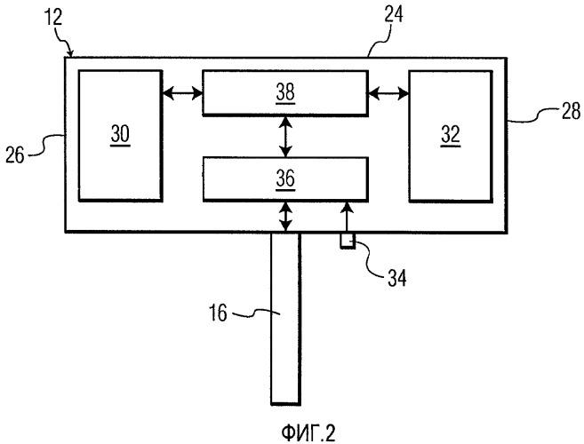 Системы и способы для ультразвуковых устройств, включая множество антенных решеток преобразователя изображения