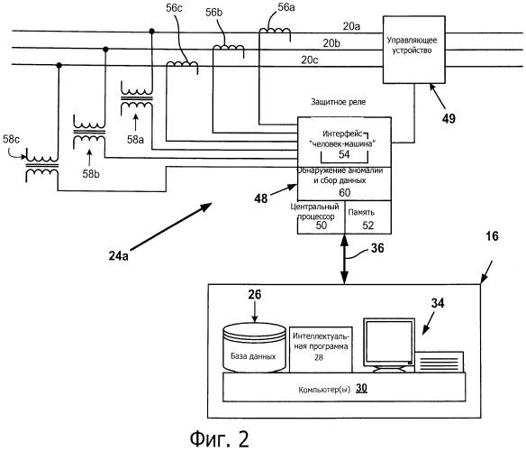 Аппарат и способ для адаптивного обнаружения повреждений в мегавольтных распределительных сетях