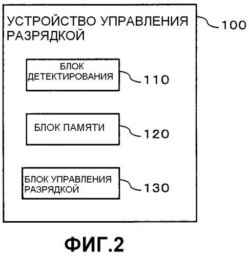 Устройство управления разрядкой для вторичной батареи