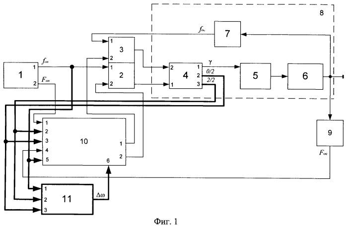 Способ фазирования вращающегося вала электродвигателя и устройство для его осуществления
