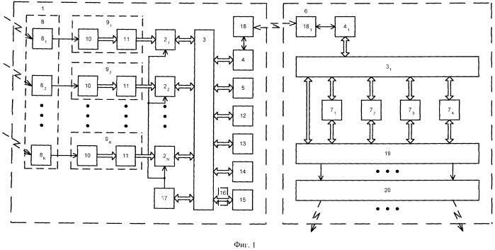 Автоматизированная приемопередающая система коротковолновой связи