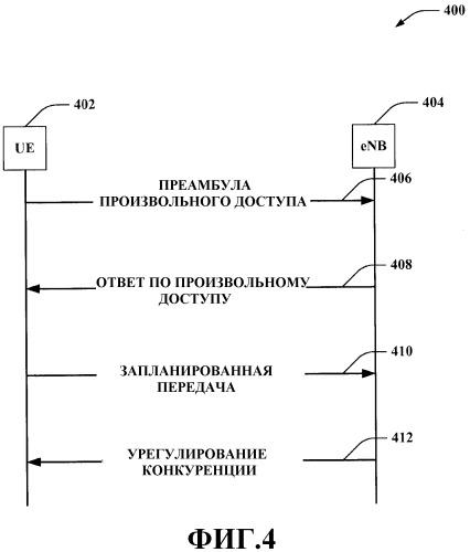 Использование harq для предоставлений по восходящей линии связи, принимаемых при беспроводной связи