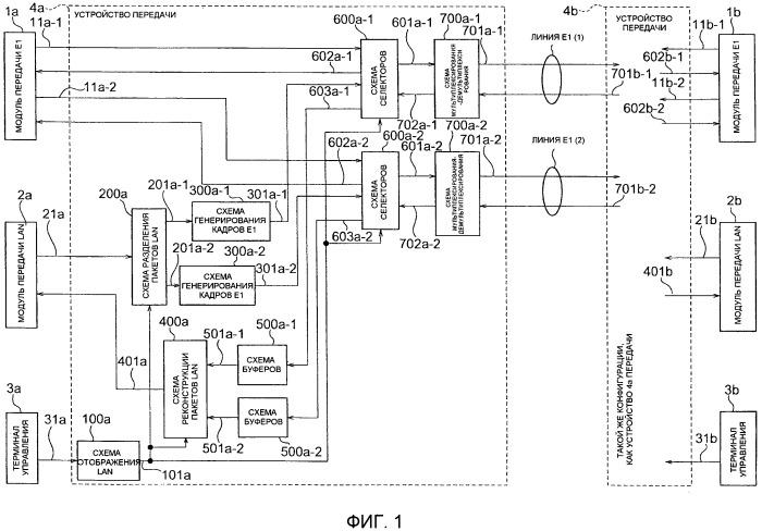 Устройство передачи, система передачи, способ передачи и программа для передачи
